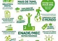 Infográfico - Motivos para você estudar na Unoeste