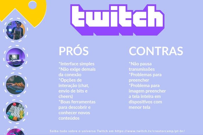 Infográfico com os pró e contras do Twitch